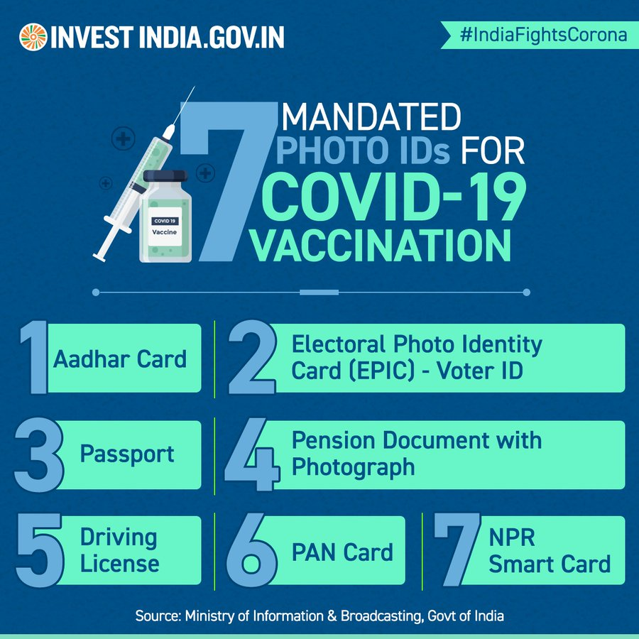 If you are 18 years old or above, register yourself for a COVID-19 vaccine shot using one of these 7 photo IDs