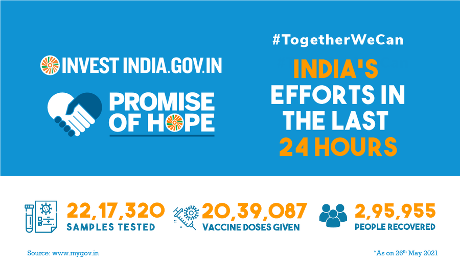 A glimpse of India's response to COVID19 in the last 24 hours! Take a look!