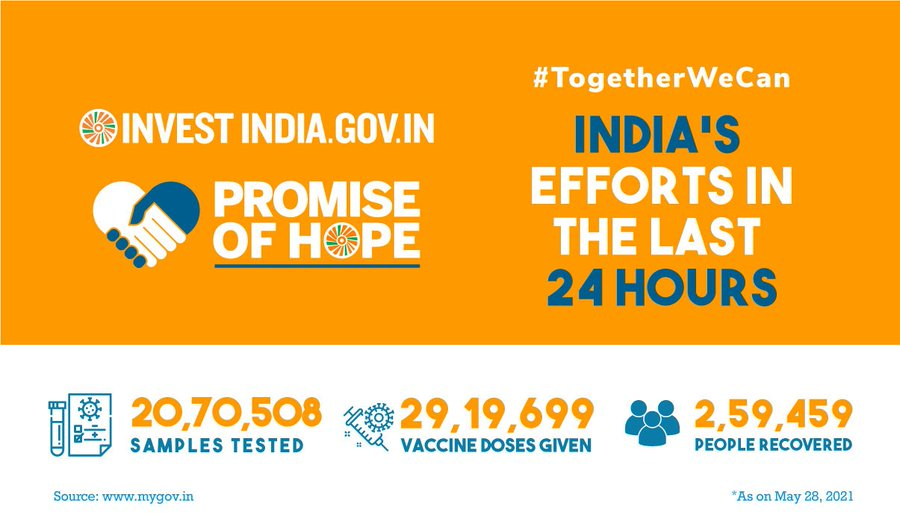 Here's a look at India's response to COVID19 in the last 24 hours!