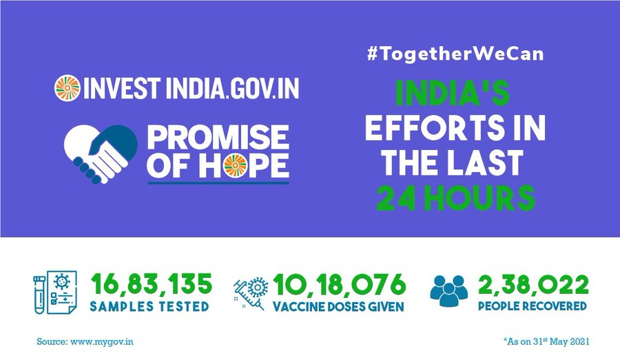 Take a look at India's fight against COVID19 in the last 24 hours!