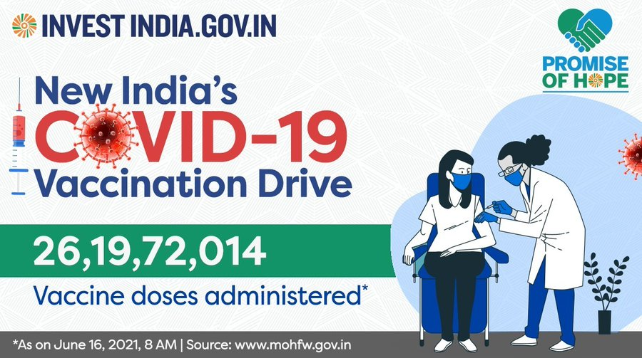 New India working in mission mode to break the chain of COVID19 transmission!
