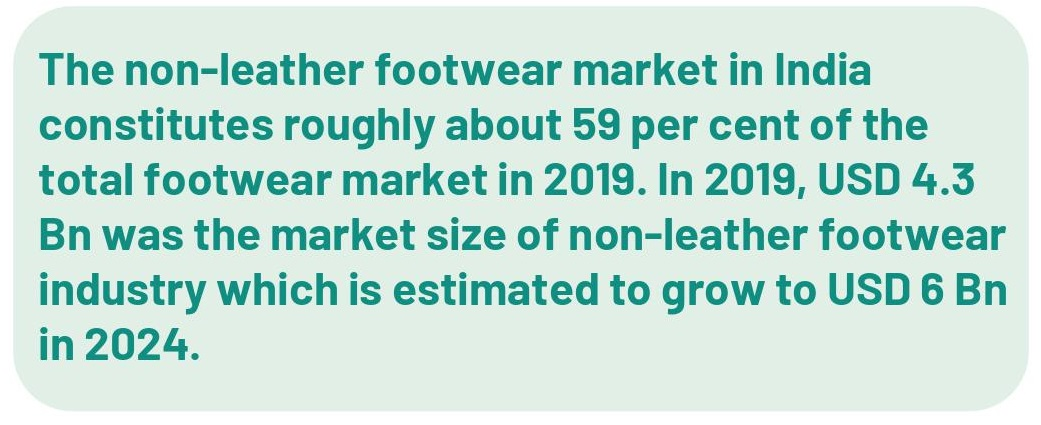 Non-Leather Footwear Industry in India