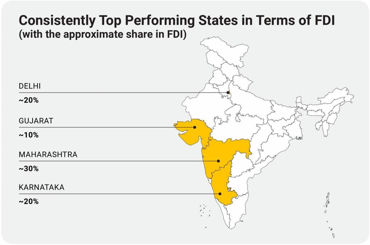 Ausländische Direktinvestitionen in Forschung und Entwicklung in Indien