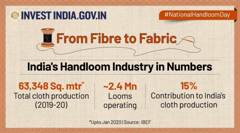 National Handloom Day