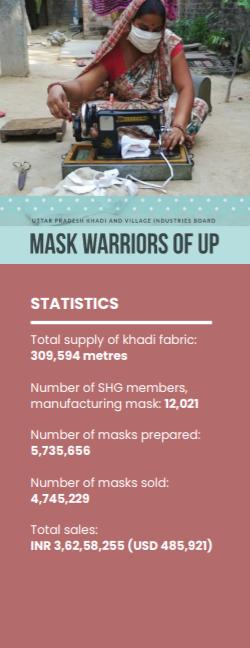 Mask Warriors