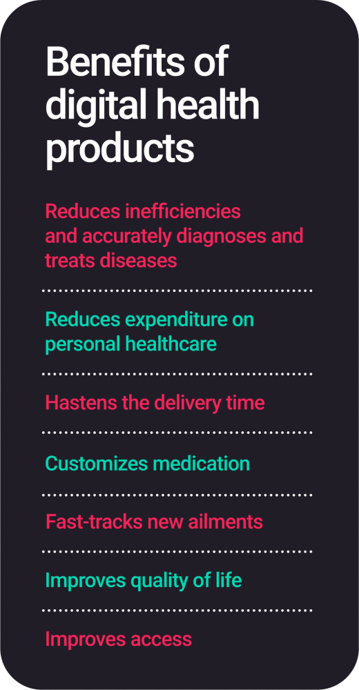Benefits of digital health products