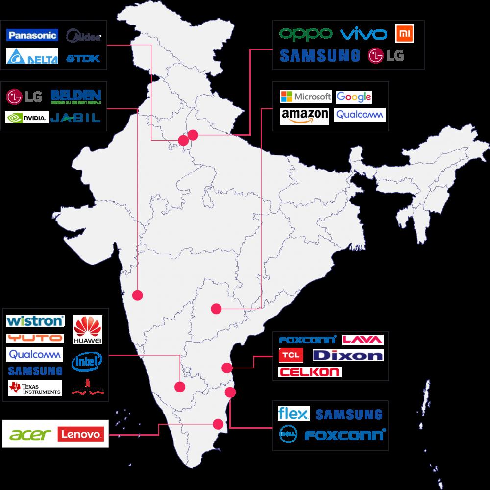 ESDM Landscape in India