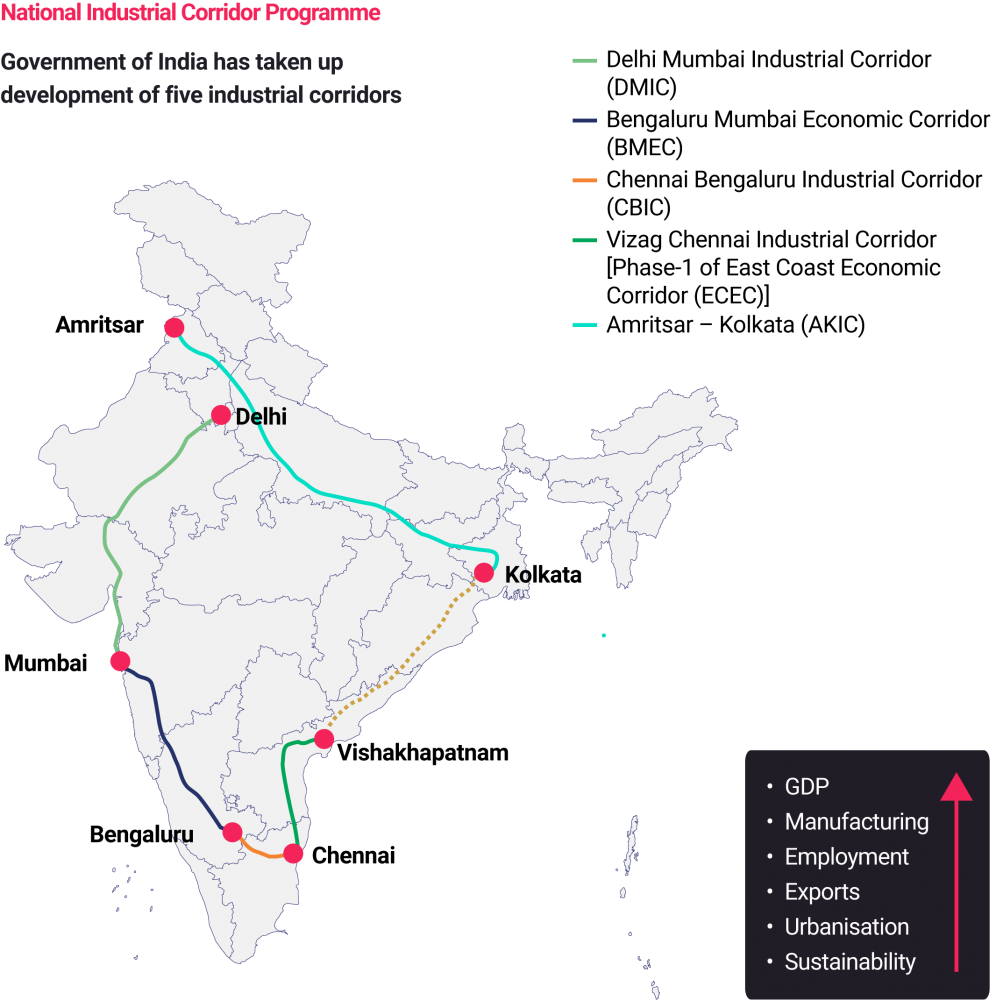 ESDM Hubs in India