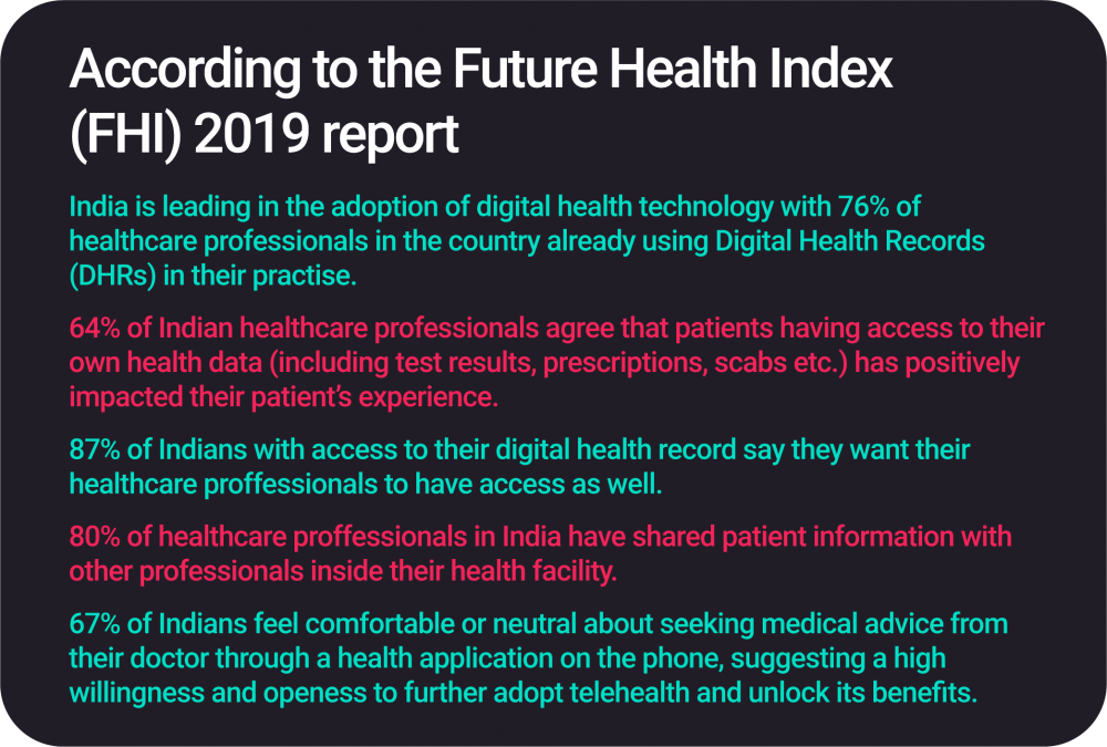 Future Health Index 2019