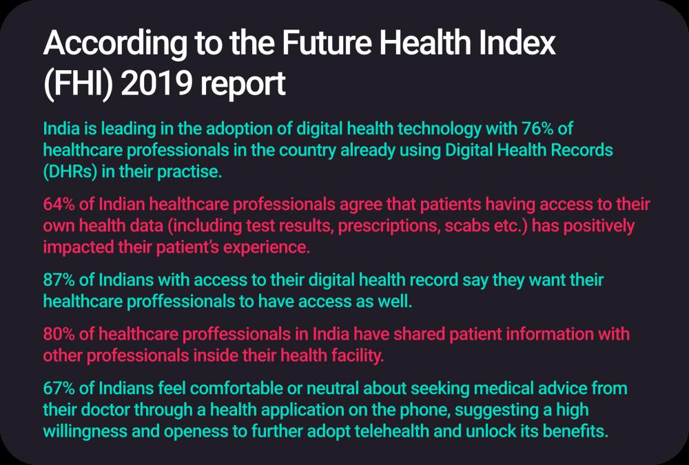 Future Health Index 2019