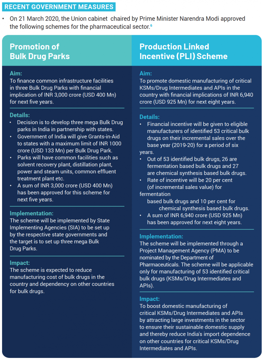 promotion of bulk drug parks and production linked incentive (PLI) scheme