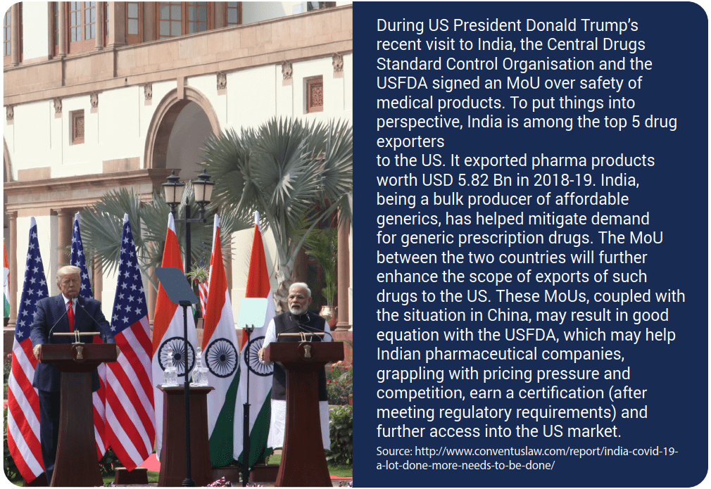 India exporting pharma products