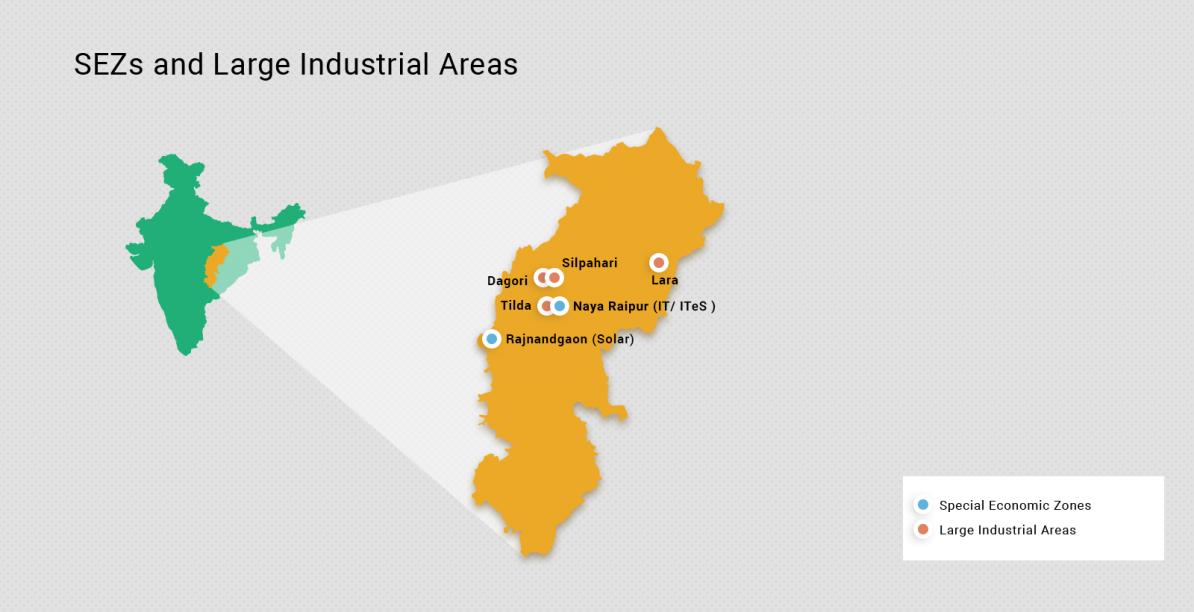 Opportunités d'investissement dans le Chhattisgarh
