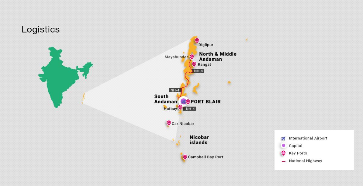 Information sur les îles Andaman et Nicobar