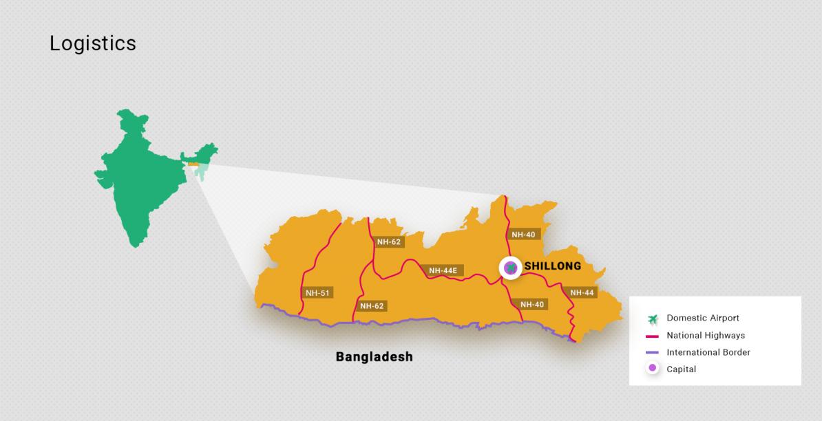 Sobre Meghalaya