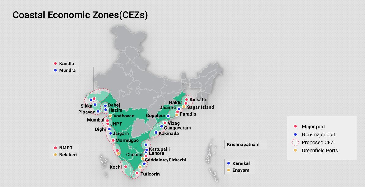 Coastal Economic Zone