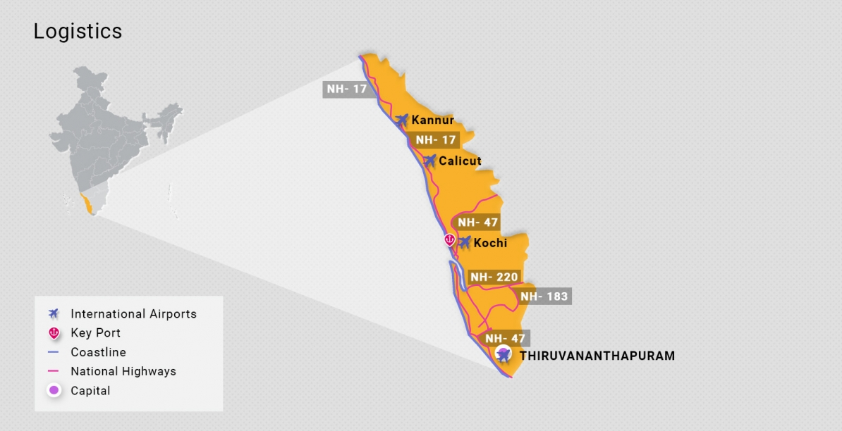 kerala economy  industrial scenarioinvest india