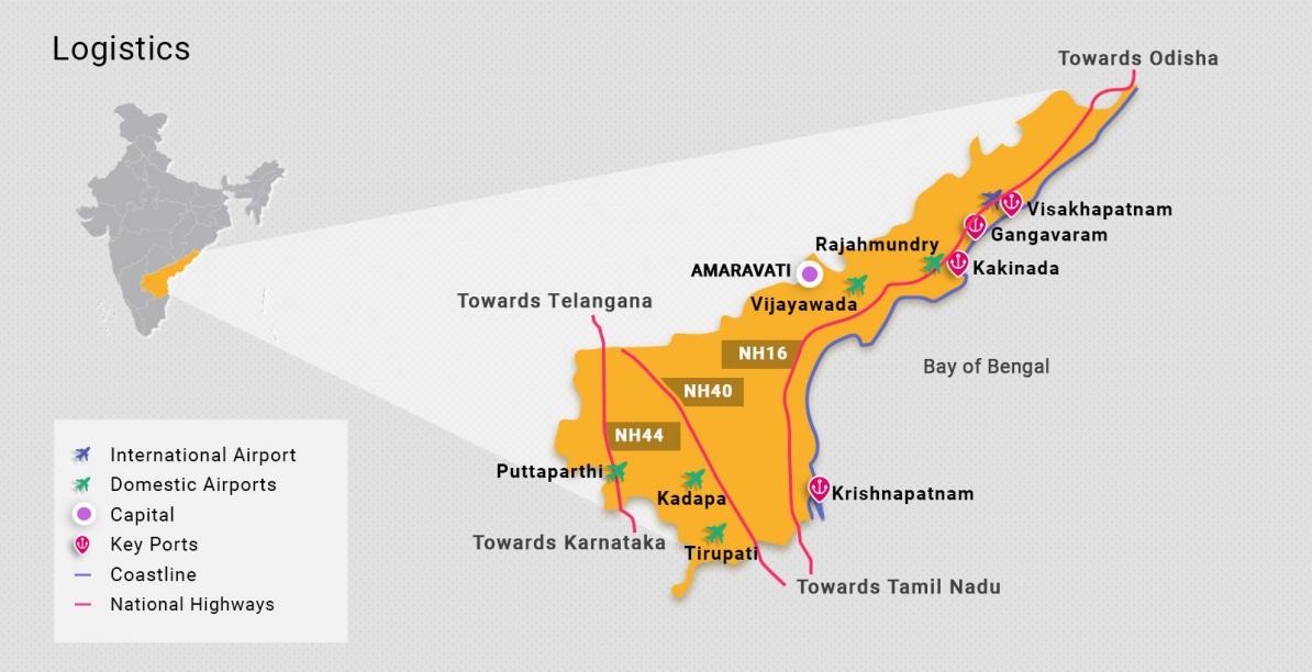 About Andhra Pradesh