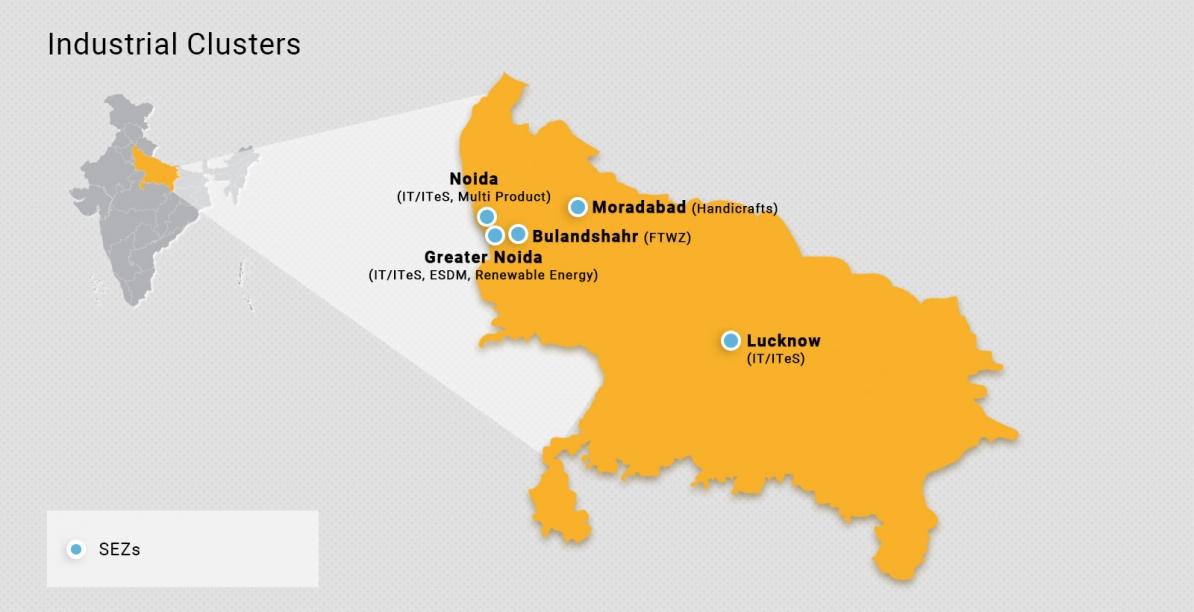 Investment in Uttar Pradesh