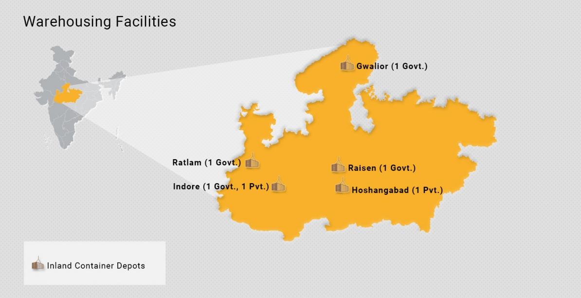Industries in Madhya Pradesh