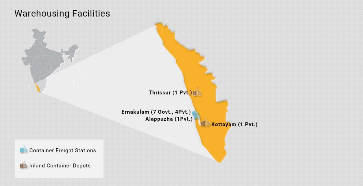 Business Opportunities in Kerala