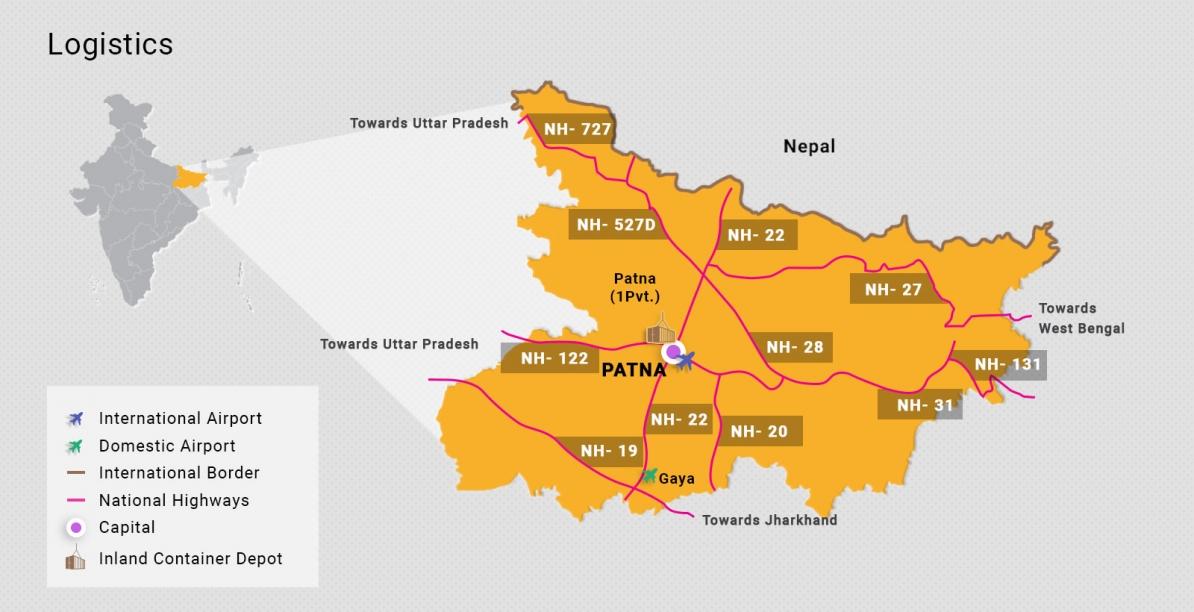 Investment in Bihar