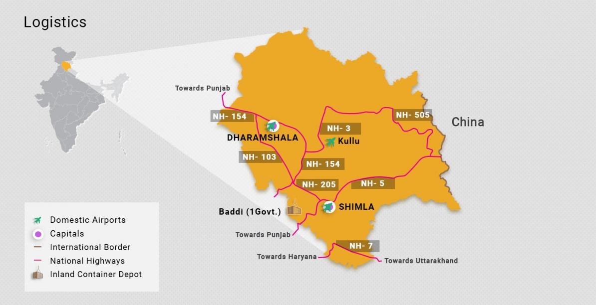 Business Opportunities in Himachal Pradesh