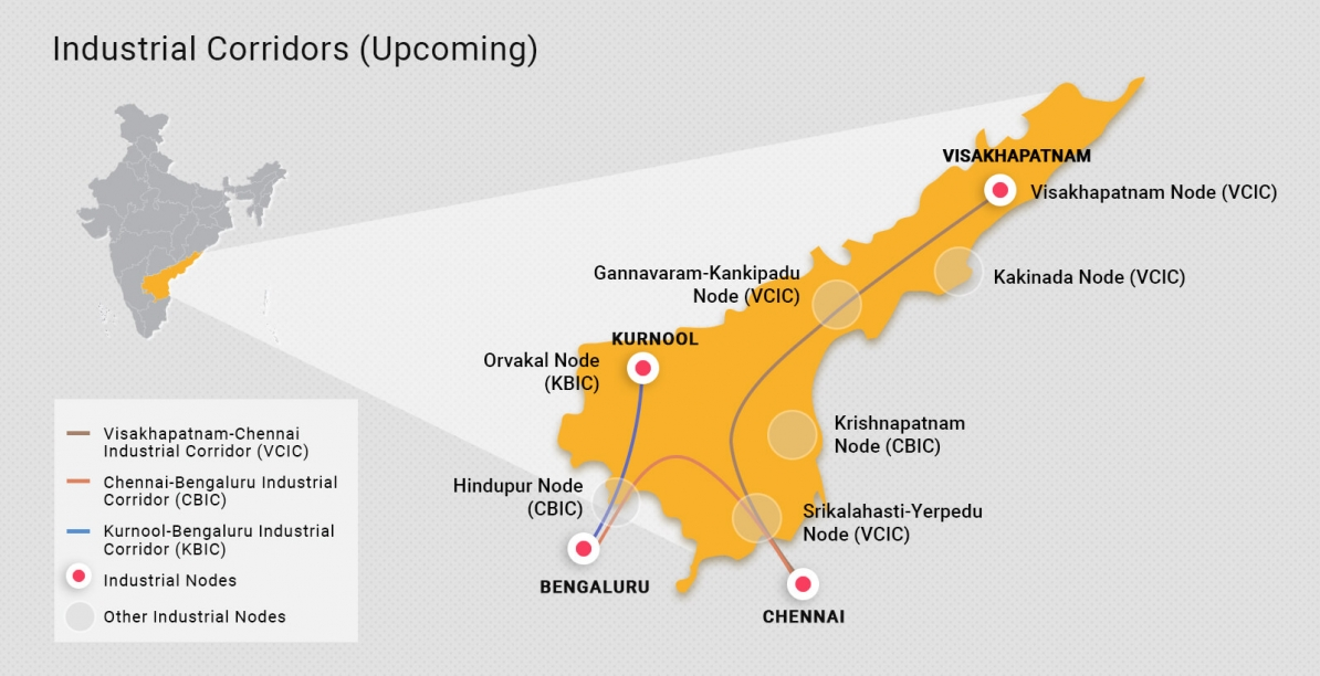 Andhra Pradesh Economy