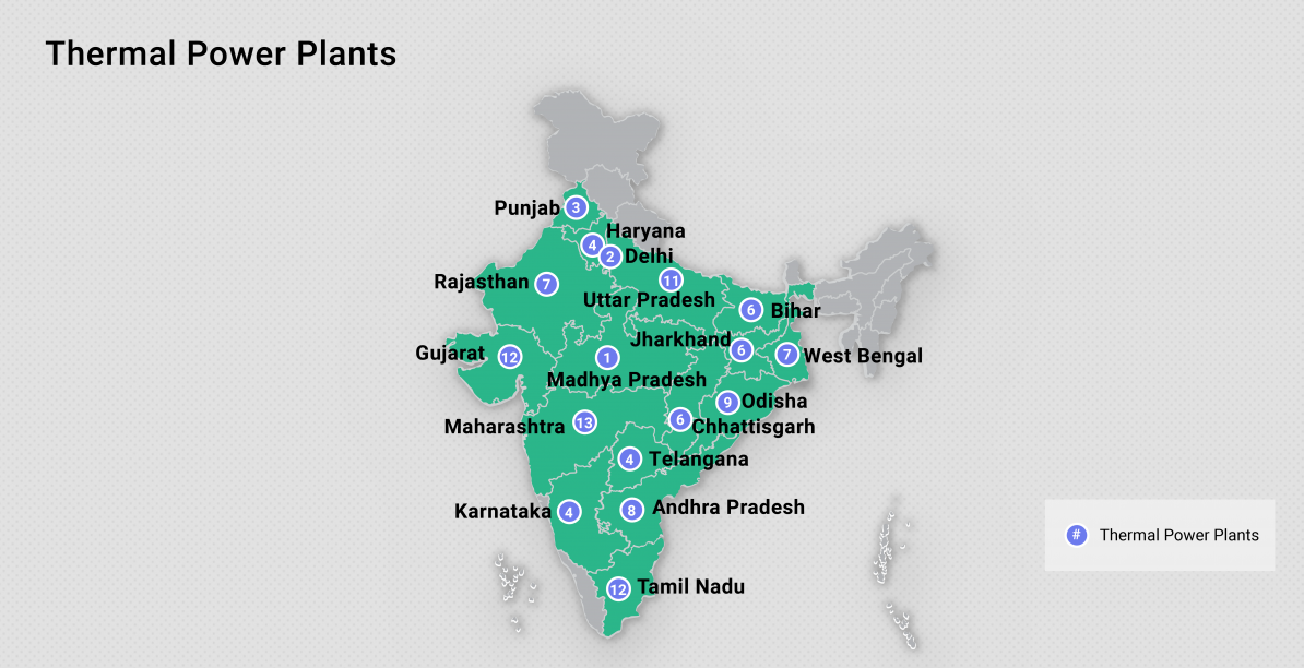 Investment in power sector in india