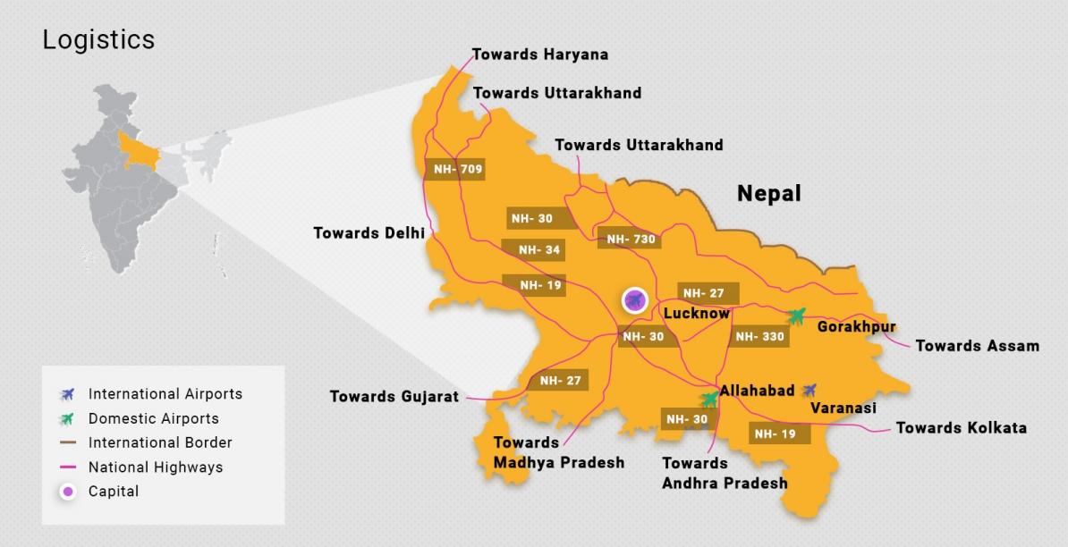 Information about Uttar Pradesh
