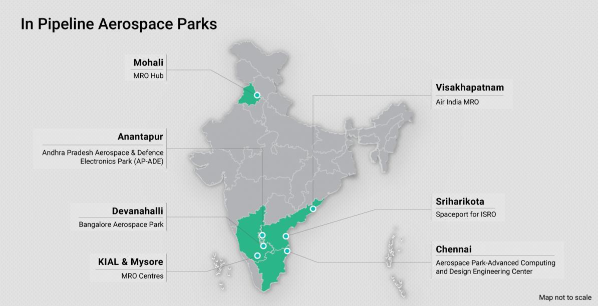 인도의 국방 프로젝트