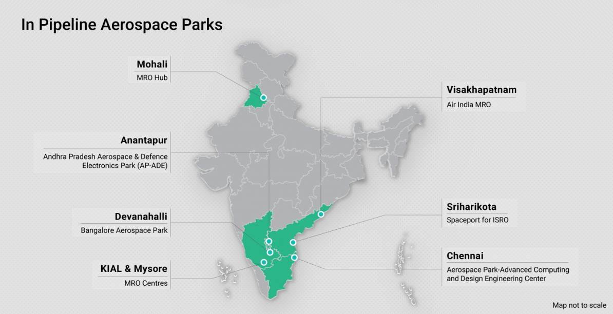 Verteidigungsprojekte in Indien