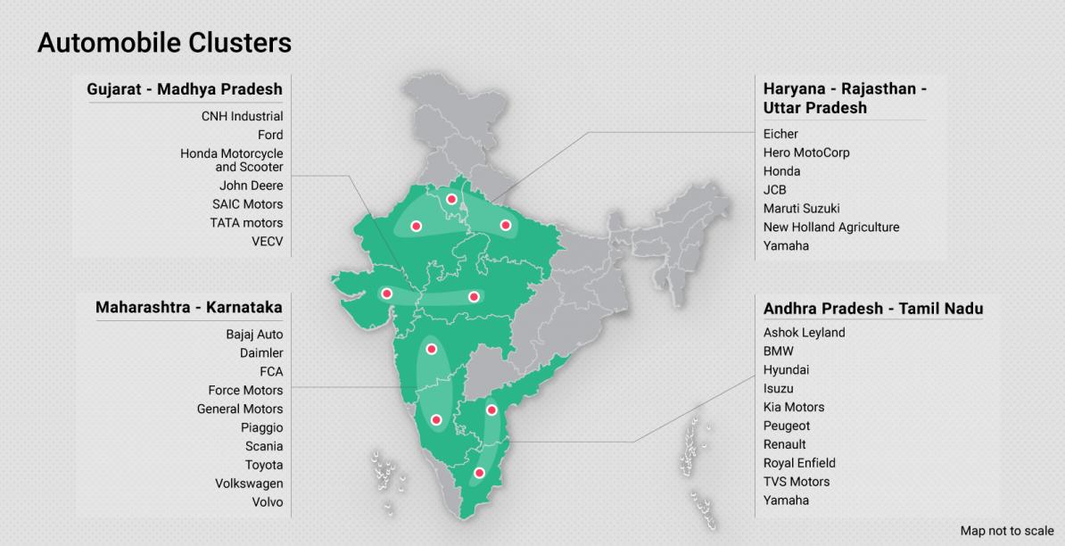 インドの自動車産業