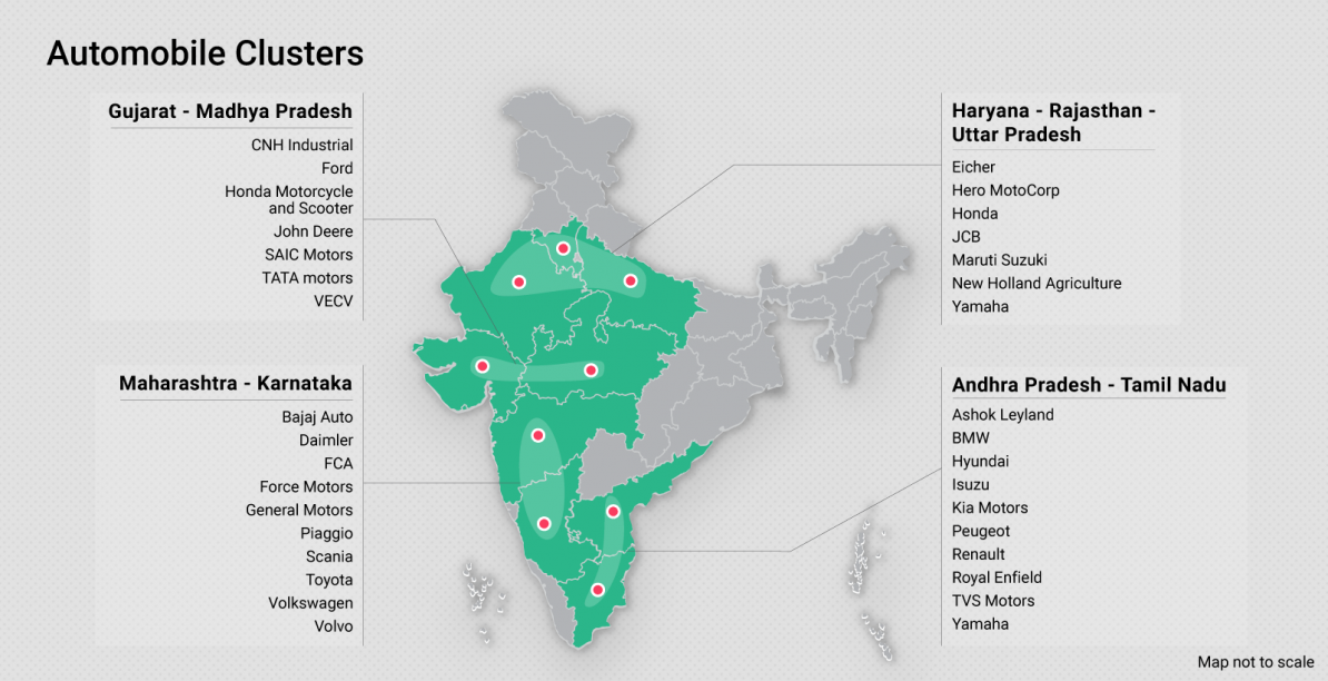 Automobilindustrie in Indien