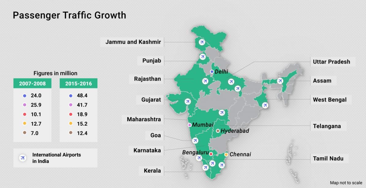 Industrie aéronautique en Inde