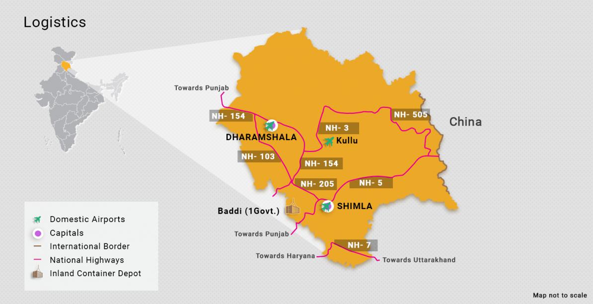 Opportunités d'affaires dans l'Himachal Pradesh