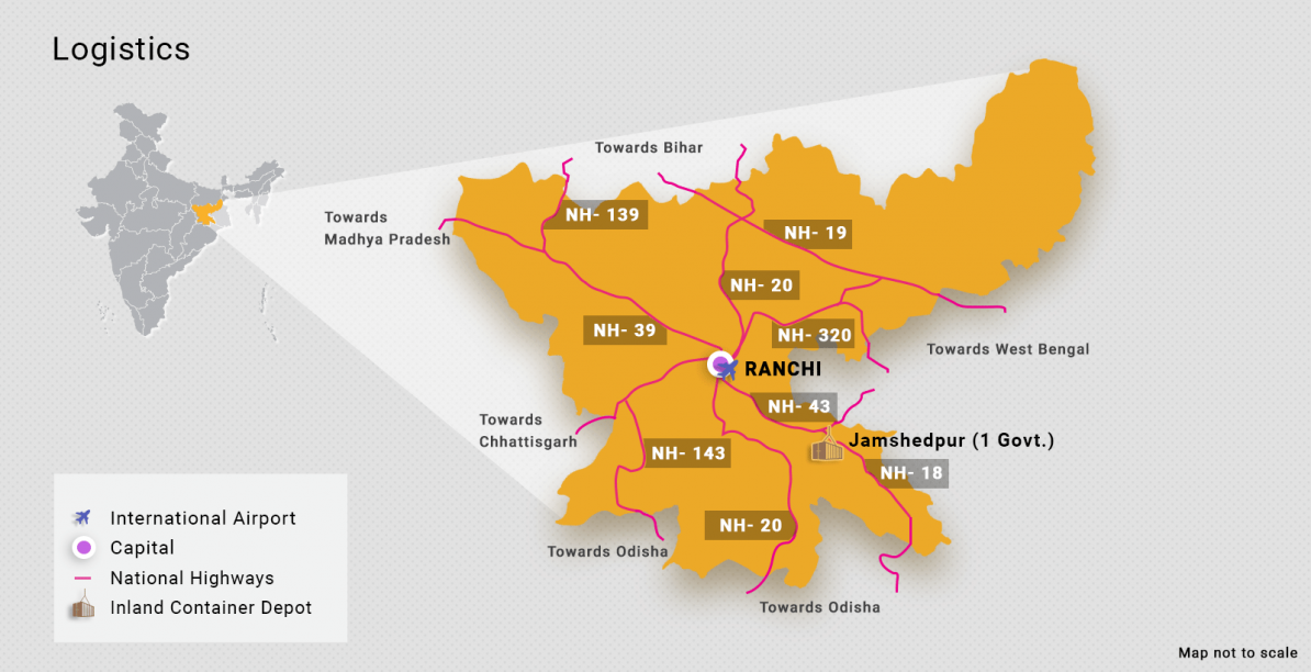 Jharkhand Economy