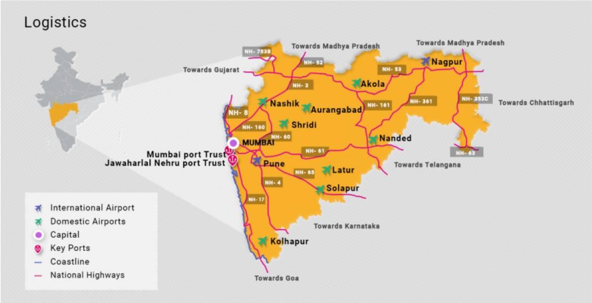 Maharashtra Investment