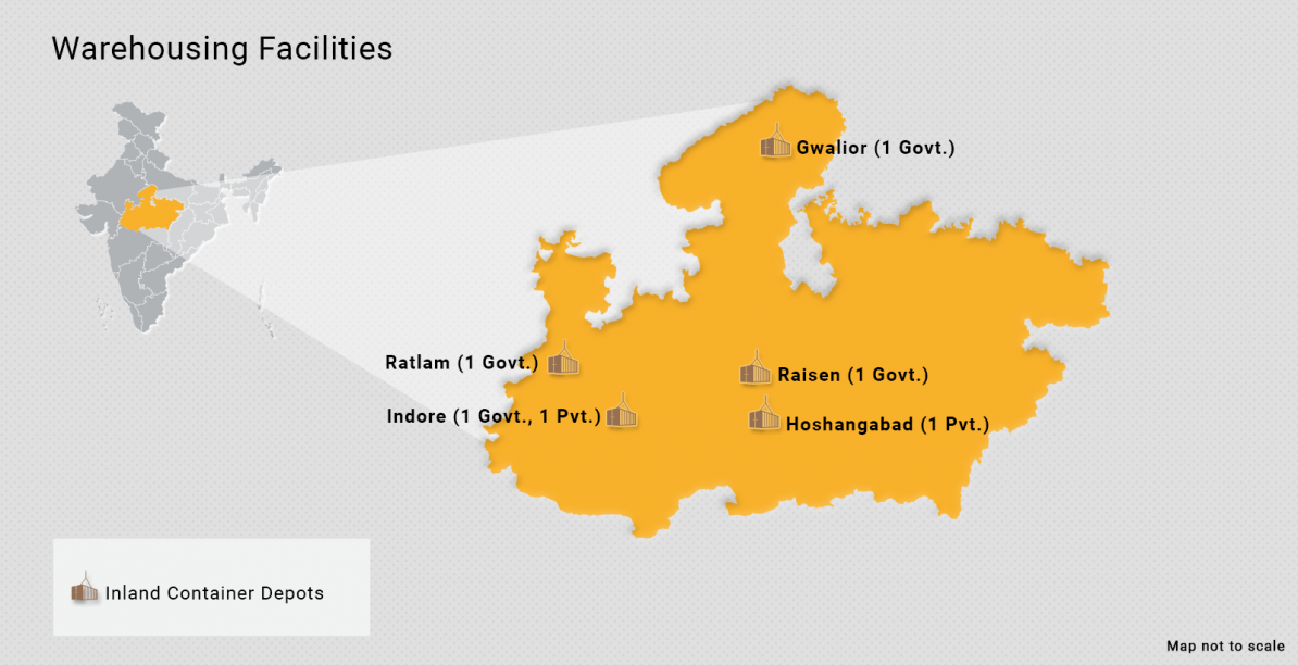 Industries in Madhya Pradesh