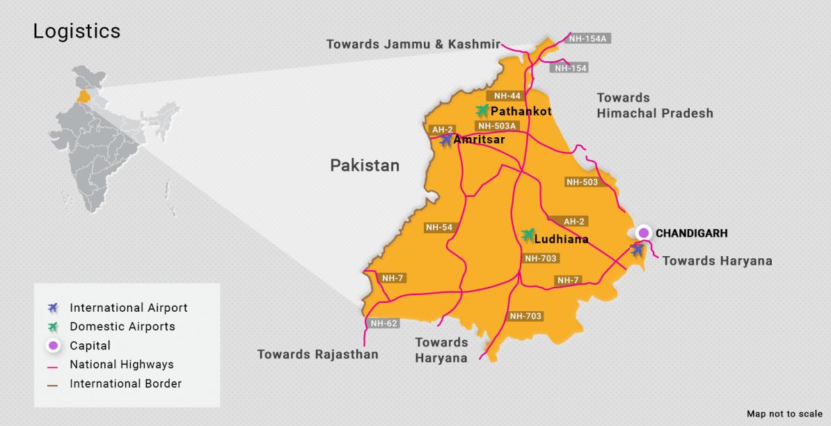 Branchen in Punjab