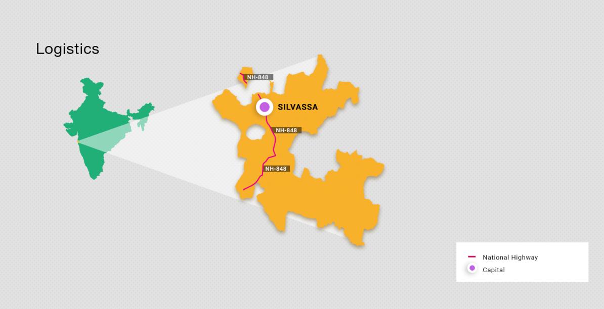达德拉和纳加尔哈维利的工业