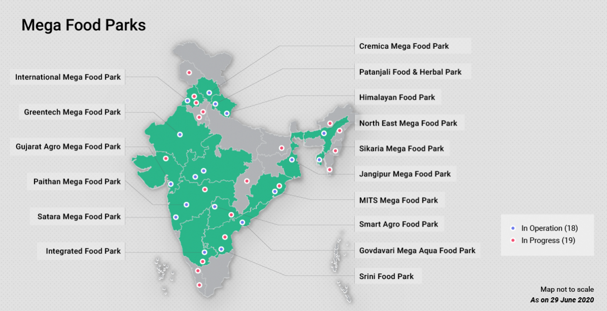 Mega Food Parks in Indien