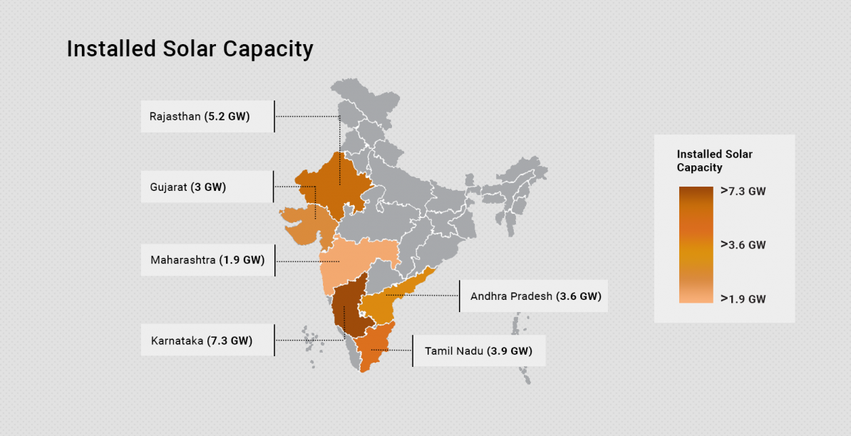 Solar energy capacity in India