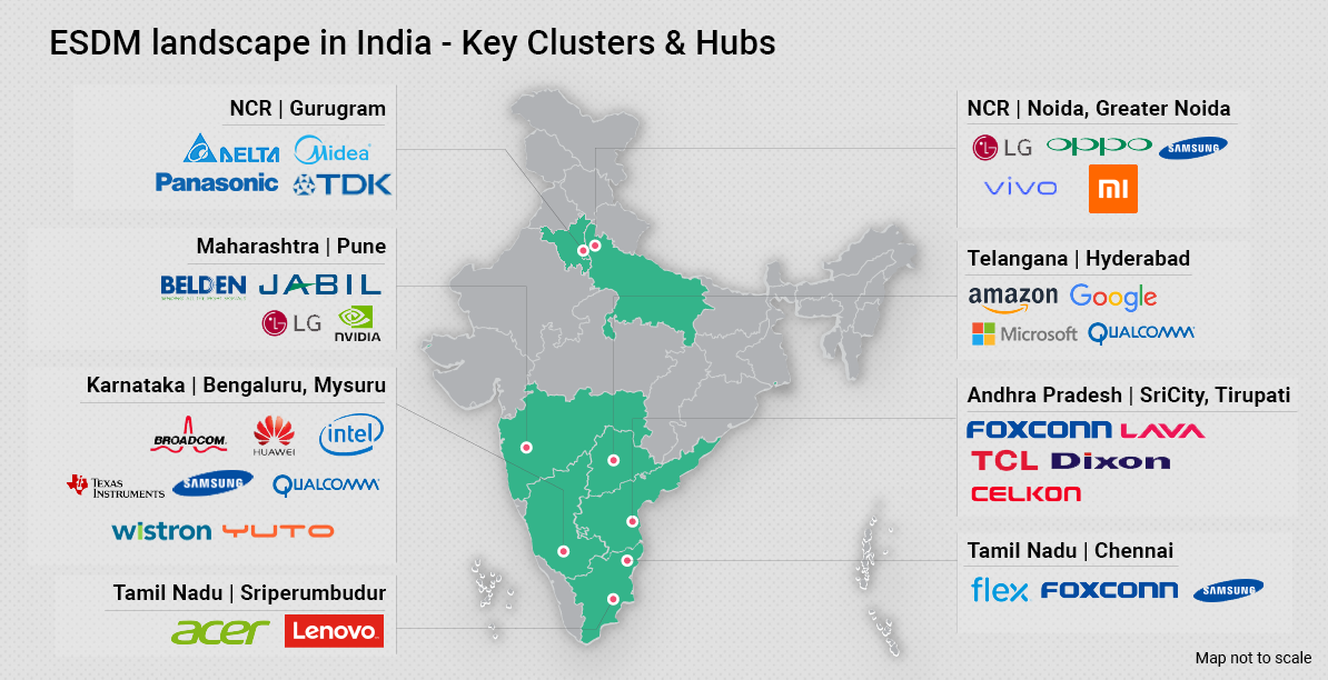 ESDM landscape in India