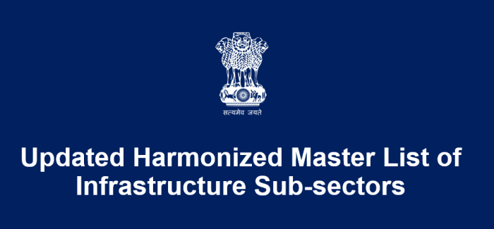 Updated Harmonized Master List of Infrastructure Sub-sectors