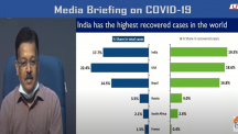 India has the highest recovered cases in the world