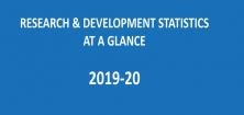 Indian Research & Development